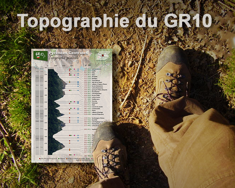 TOPOGRAPHIE GR10