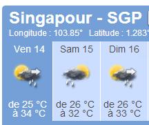 METEO SINGAPOUR - 3 JOURS D'ESCALE