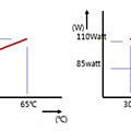 Chauffage à film carbone autorégulant