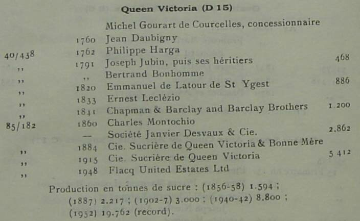 Domaines sucriers_Queen Victoria_1860