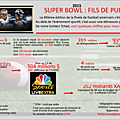 Super bowl : fils de pub !