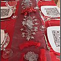 Table de noël en rouge et gris