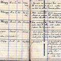 Douane Margny 1929 07 29