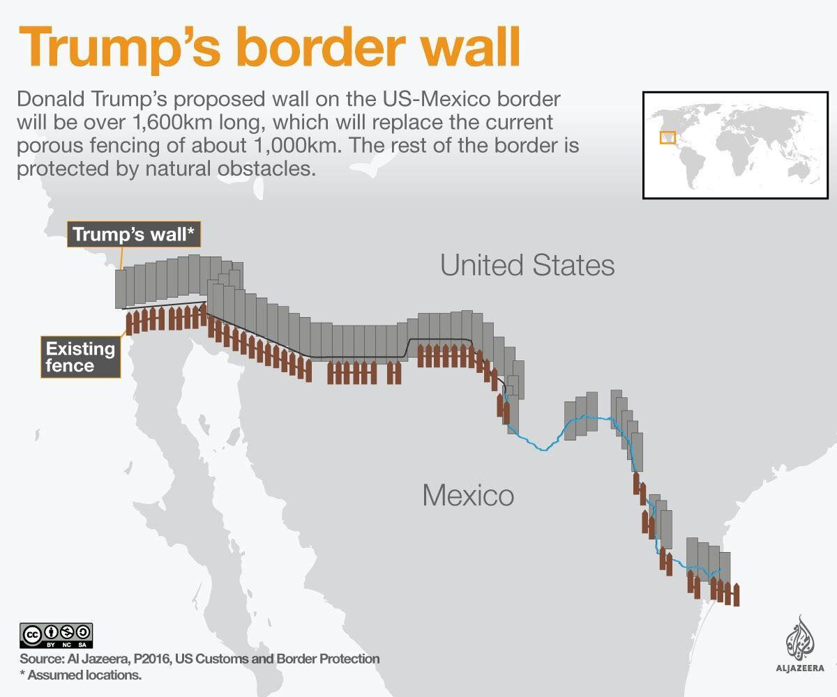 Trump's proposed border wall