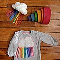 Rainbow week day 5 : diy le rainbow pull de récup + concours