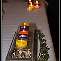 bougies autel