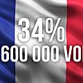 10 600 000 voix !