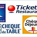 Tickets restaurants