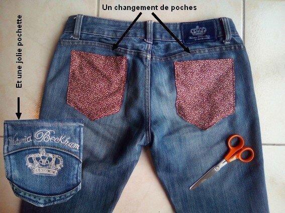 jean poches Chloé