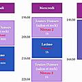 Saison 2019/2020 : organisation et tarifs