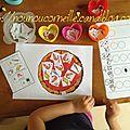 Et une pizza !!! une !!!!☼