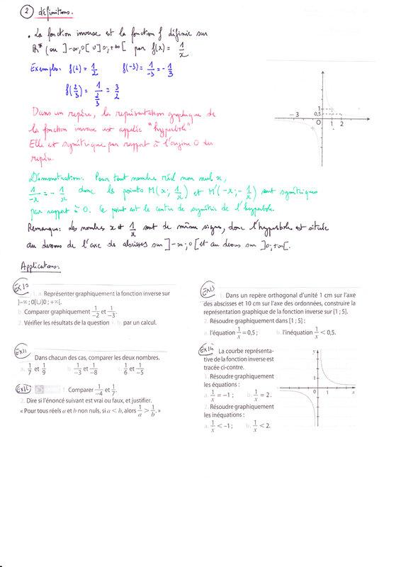 fonction inverse 2