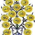 Ahl-ul-Bayt (P)