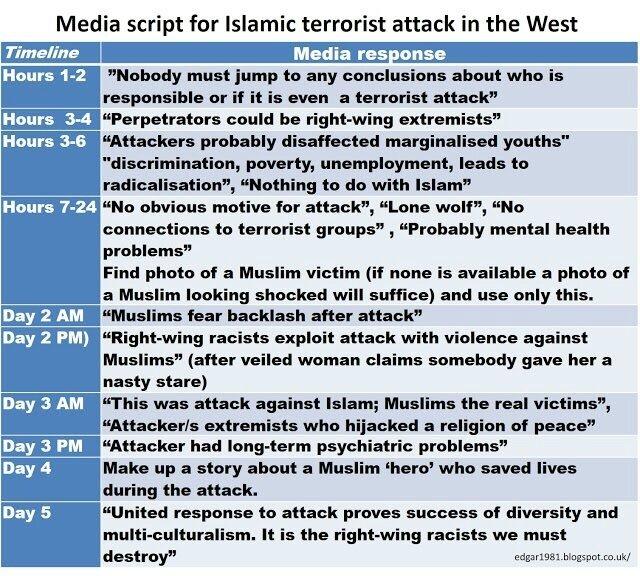 presse media islam attenta humour terroriste