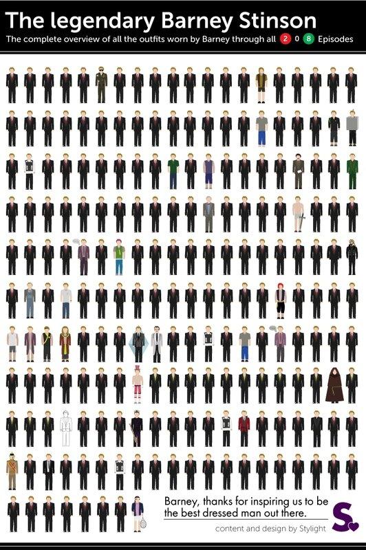 Barney Stinson suits