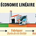 L'economie linéaire !.... c'est quoi ?.......