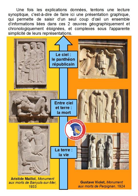 19) La signification du monument aux morts - Page 6