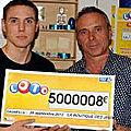 comment gagner au jeux loto
