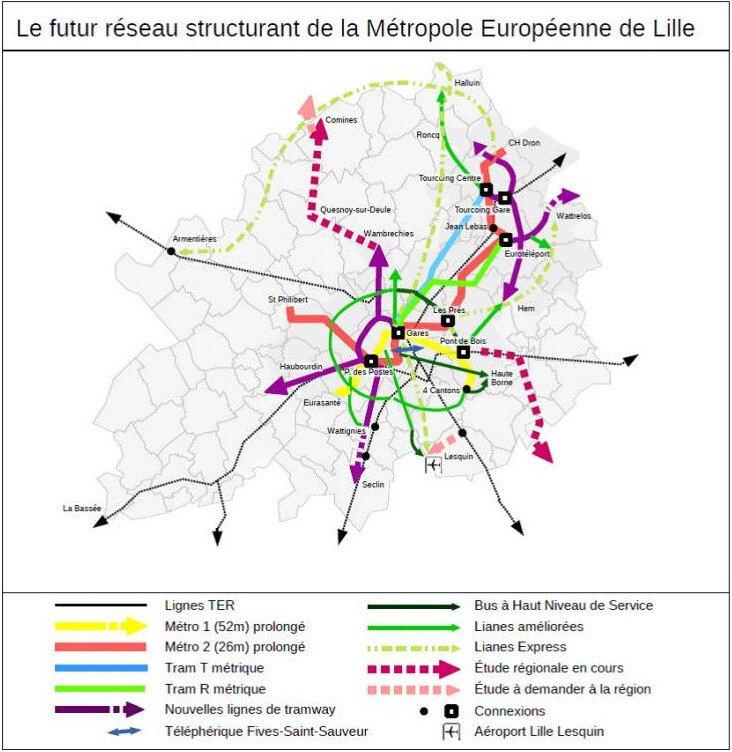 SDIT-MEL-tramway