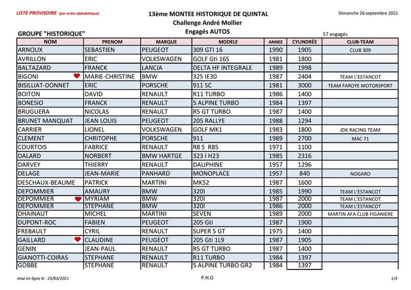 Liste provisoire- ENGAGES AUTOS - QUINTAL 2021[1]