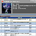 Myself world tour dvd: jolin ranks #1 on 5music and g-music!