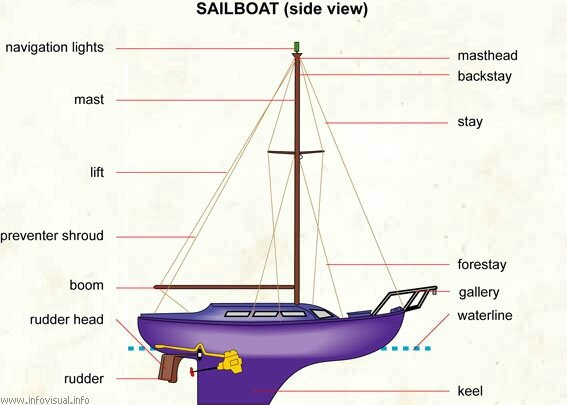 066 Sailboat (side view)