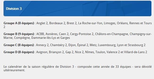 D3 Composition des championnats 2020 2021